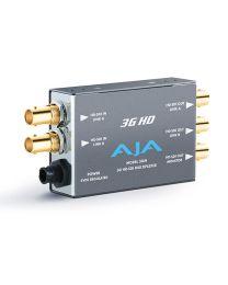 AJA Video Systems 3GM Mini Converter